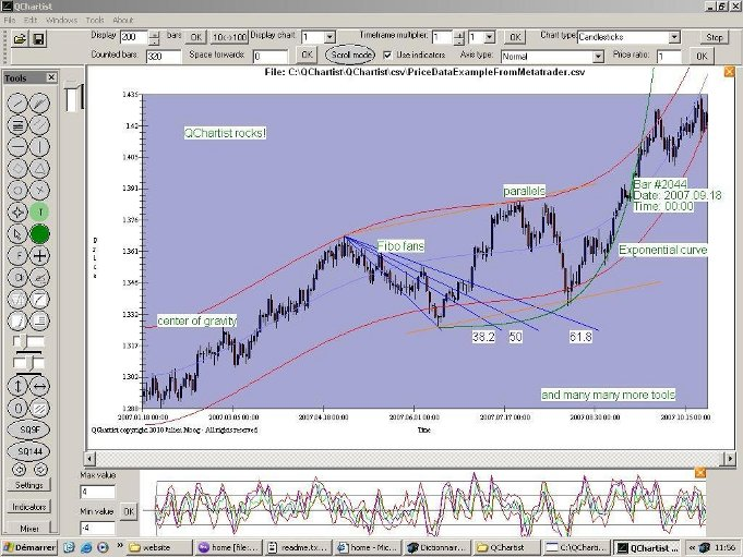 QChartist Screen shot